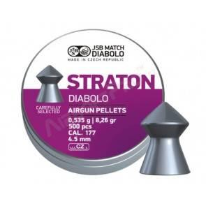 JSB Match Diabolo Straton 500 Pellet 0.177