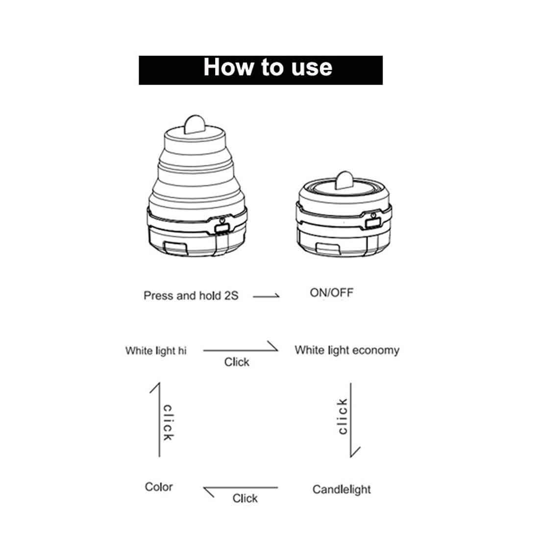 How to Use Wajumo Little Tyson Magic Camping Tent Light