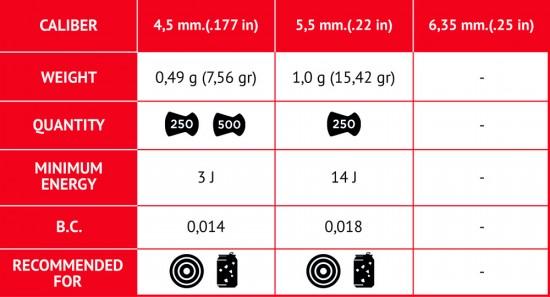 Buy Online India Gamo Air Rifle Pellets Match   10kya.com Shooting Store Online