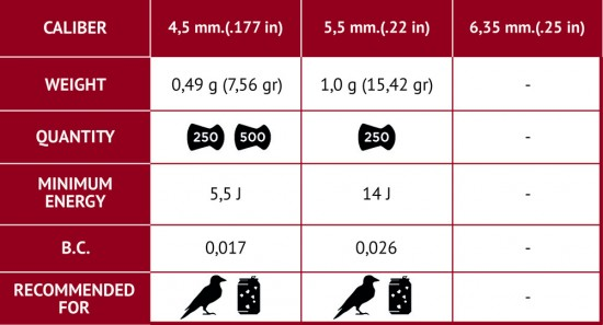 Buy Online India Gamo Air Rifle Pellets Pro-Hunter Impact | 10kya.com Shooting Store Online